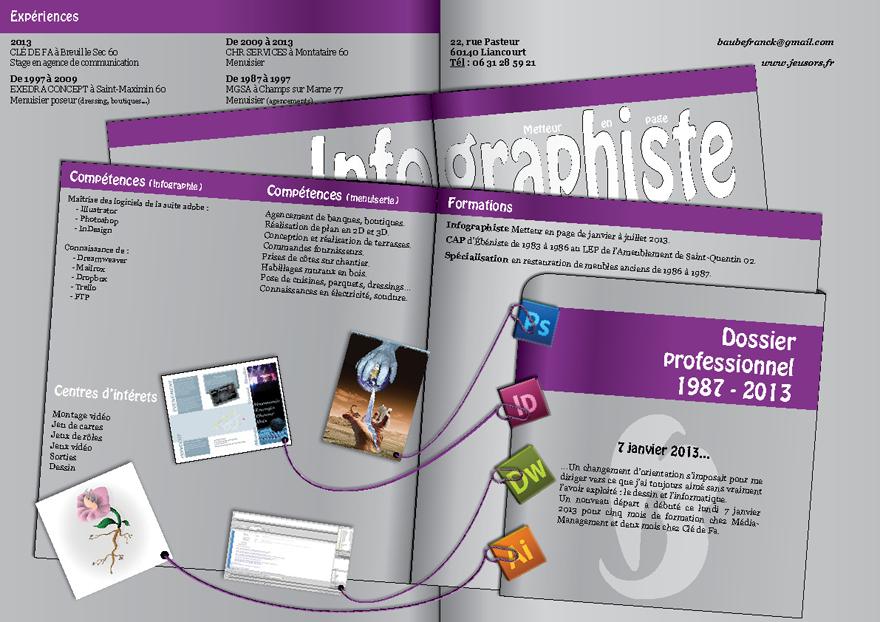 infographiste oise